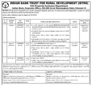 IBTRD Recruitment 2021